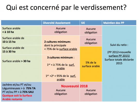 20180411_Verdissement.png